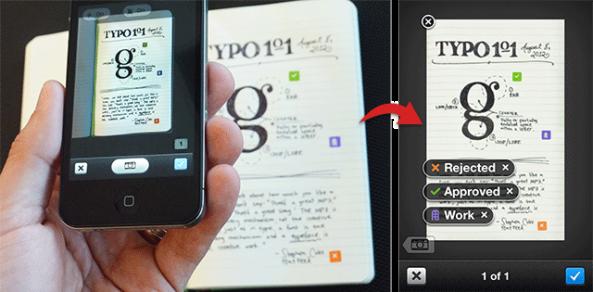 Evernote Smart Note Bilde hentet fra blog.Evernote.com